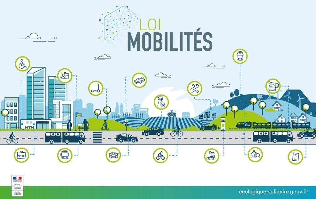 Loi Mobilités Transport